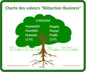Charte des valeurs - éthique